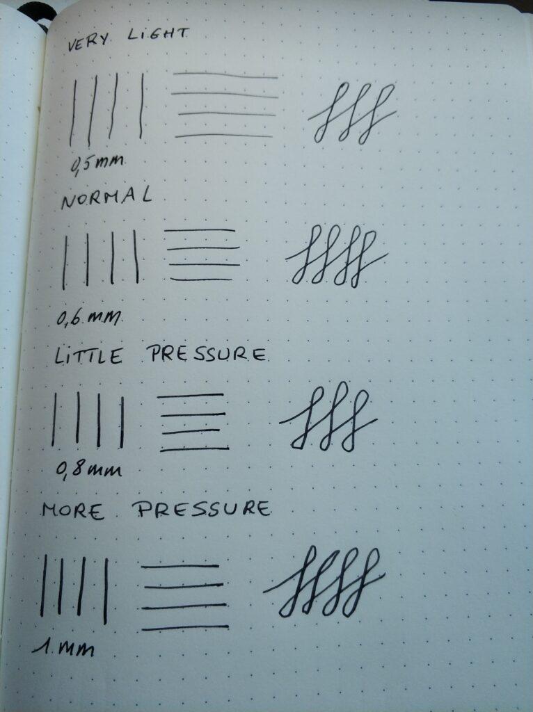 Writing pressure test